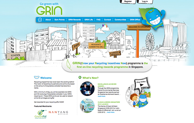 GRIN website