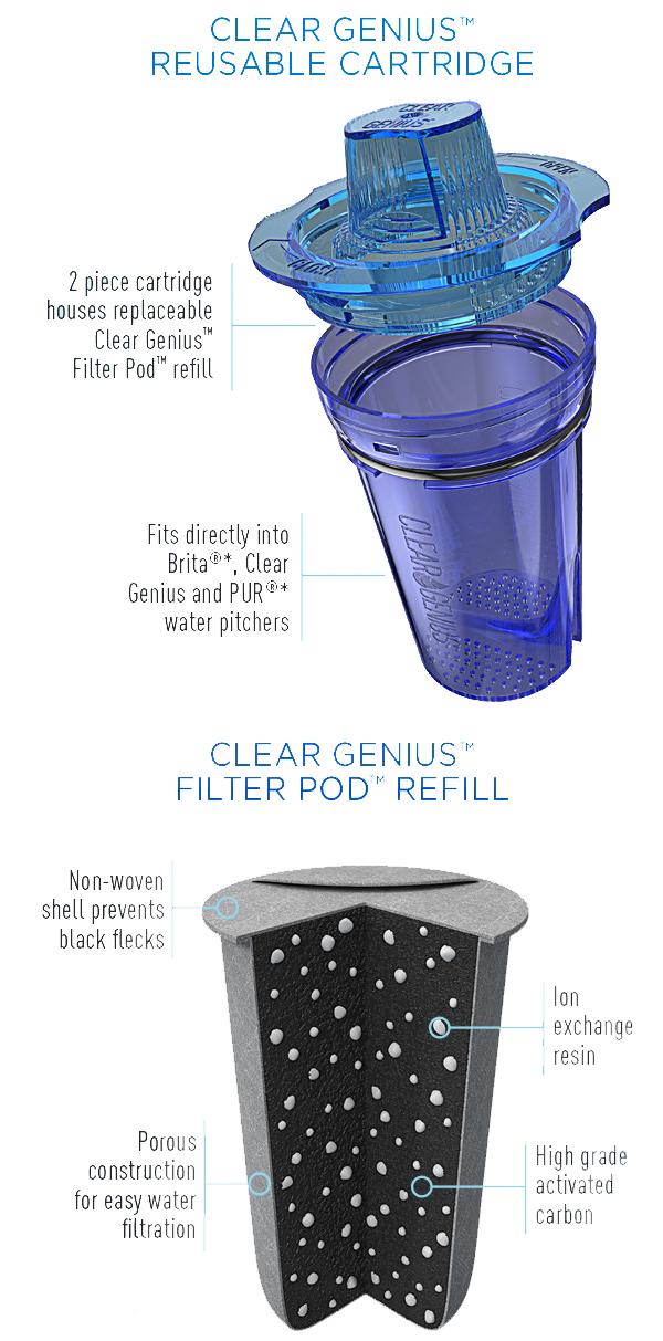Clear Genius